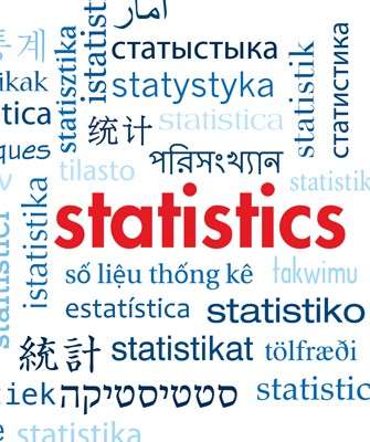 Image of the word statistics in different languages