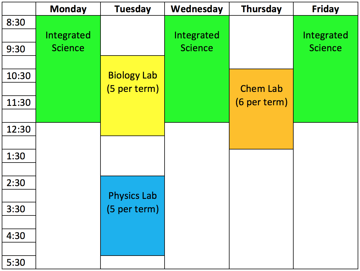 Integrated Science schedule